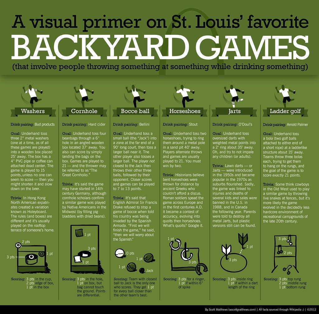 Backyard Drinking Games the world's best photoswscottmatthews - flickr hive mind
