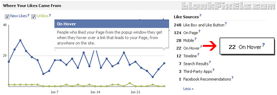 On Hover Insights for Facebook page