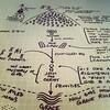 Rom 5:18-21 -ish #biblenote (Paul Goode) Tags: lotsofnotes