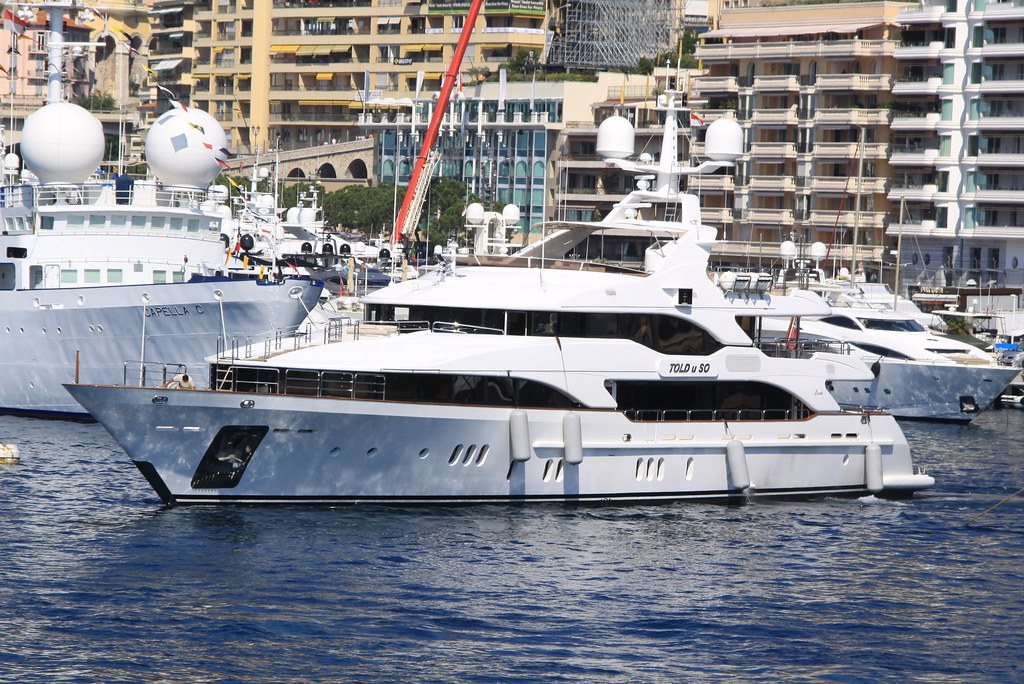Told U So (Benetti Vision)
