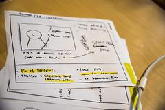zurbwired2016-8-15 (ZURBinc) Tags: 24hours zurb zurbwired bayarea campbell coffee content event foundation marketing nonprofit productdesign sketches zurbwired2016