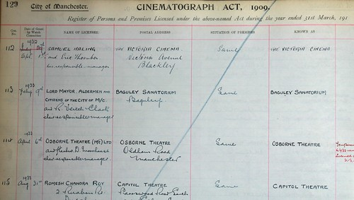 Victoria/Avenue Cinema licence, 1932