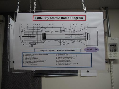 Little Boy Atomic Bomb Diagram A Photo On Flickriver