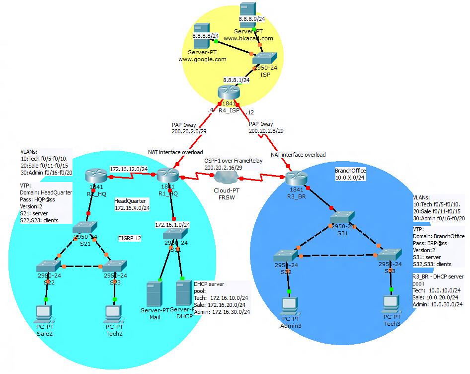 7472401372 3de075bf28 b EWAN Skill Exam CCNA 4 4.0 2012 100%