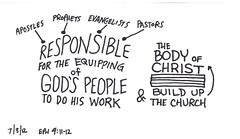 responsible (Paul Goode) Tags: lotsofnotes biblenote