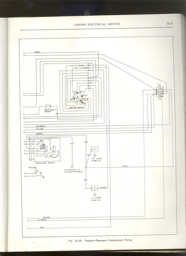 Pontiac Gto Starter Wiring Diagram. . Wiring Diagram on