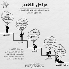 . #Success #change #EveryLeader #leader #Leadership #motivation #quote #quotes #instaquote #inspiration #inspiring #action #Arabic #work #working #picoftheday #teamwork # # # #_ # # # (EveryLeader) Tags: everyleader leadership infographics quotes arabic success motivation quote inspiration inspiring action work working picoftheday teamwork