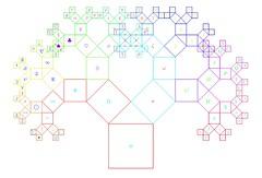 Pythagoras Tree Symbol (powerofankur) Tags: tree pythagoras pythagorastree matlab fractal mathematics geometry symbol latex