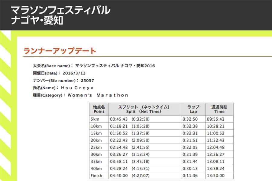 2016.09.18 ▐ 跑腿小妞▐ 42 公里的笑容,2016 名古屋女子馬拉松 30