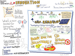 BIF8 Business Model Generation (deanmeyersnet) Tags: brushes ipad graphicrecording alexosterwalder saulkaplan businessinnovationfactory brushesapp businessmodelgeneration bif8