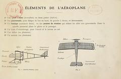 1917. Silhouettes d'avions classes par analogie__05 (foot-passenger) Tags: 1917    franais aviation bnf bibliothquenationaledefrance  wwi gallica