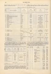1896-10-24. Le Genie civil__08 (foot-passenger) Tags: 1896 bnf gallica legeniecivil bibliothquenationaledefrance