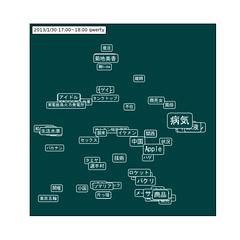 2013/1/30 17:00~18:00 qwerty