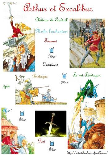 Fiche Arthur roi et Guenièvre