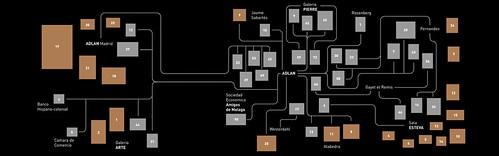 diagrama_sala3_2