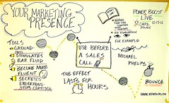 "Your Marketing Presence • <a style=""font-size:0.8em;"" href=""http://www.flickr.com/photos/57806312@N05/8089881496/"" target=""_blank"">View on Flickr</a>"