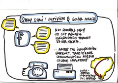 FoME Symposium: From Online Activism to Online Action (cucchiaio) Tags: southafrica julian media graphic action telephone egypt online blackout activism information offline development recording symposium fes fax fome reliability socialmedia massmedia mict facilitation graphicfacilitation graphicrecording sketchnotes juliankücklich sallysami juliankucklich kücklich kucklich