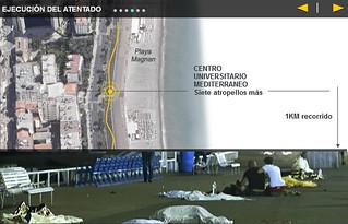 Los detalles del atentado en Niza   GRAFICO