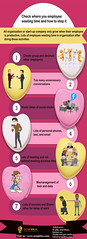 Check where you employee wasting time and how to stop it (Scopidea) Tags: timetrackingsoftware timetracker infographics