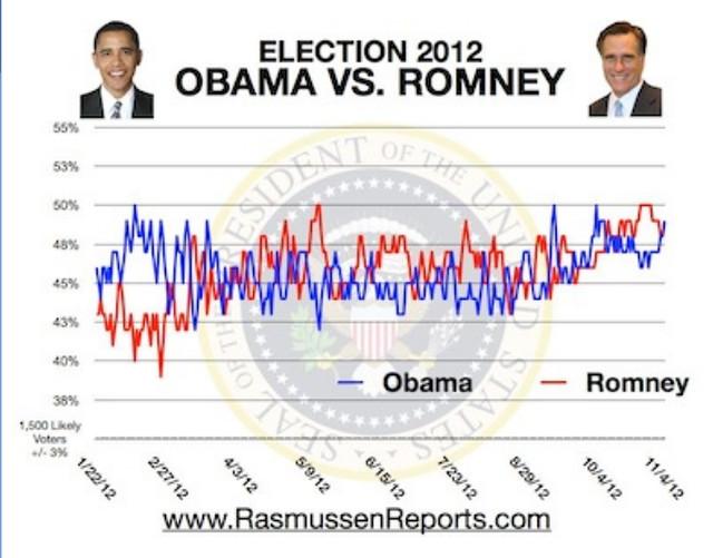 Thumbnail for Kopf an Kopf zur US-Präsidentschaft