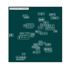 2012/11/9 3:00~4:00 qwerty