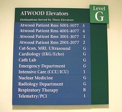 Interior Elevator Directory