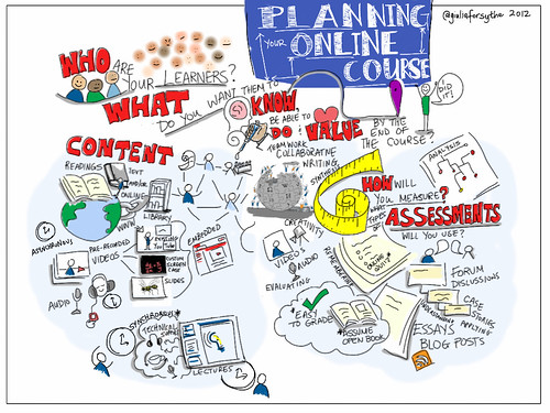 Planning Your Online Course by giulia.forsythe, on Flickr