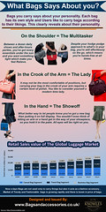 What Bags Says About you (bagsandaccessories20) Tags: luggage american bags visconti samsonite gate8 tourister