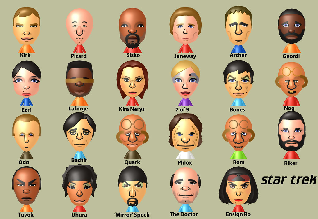 How to Make and Share Celebrity Mii's for the Nintendo Wii ...