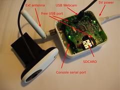 webcam usbhub sdcard tplink externalantenna mr3020