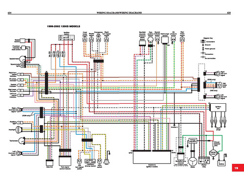 8206731809_7139bcf8a9 99 2002 sportster s wiring diagram a photo on flickriver harley sportster wiring diagram at reclaimingppi.co