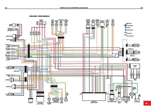 [SCHEMATICS_4NL]  Flickriver: Photoset '2002 Sportster Wiring' by Biltwell Inc. | 2002 Sportster Wiring Diagram |  | Flickriver