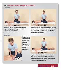 The hip extension firing pattern test (sportEX journals) Tags: medicine rehabilitation gmax gluteus gluteal sportex