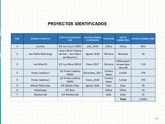 Retos del Sistema Elctrico Dominicano con la Integracin de Energas Renovables (Knowlergy Consulting Group) Tags: paneles energa renovables ser2016 unapec knowlergy fotovoltaica solares sostenibilidad