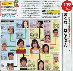 1.19 NTV 泣くな、はらちゃん