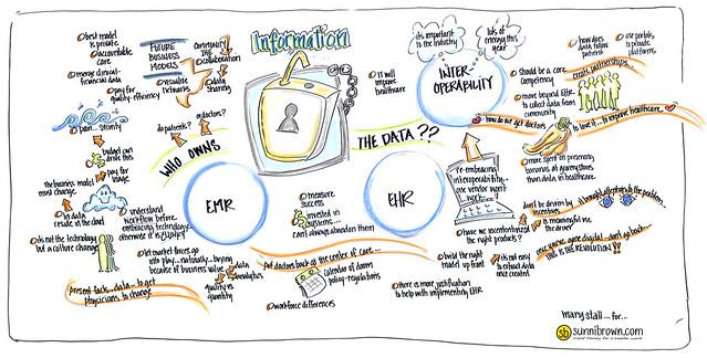 #DoMoreHIT: unlocking Information