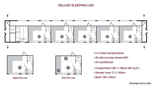 Danube Express - Deluxe Sleeping car plan