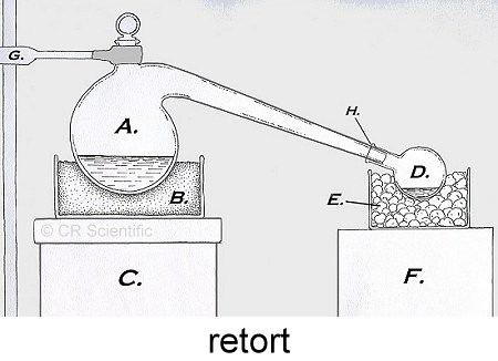 retort_diagram4b.jpg