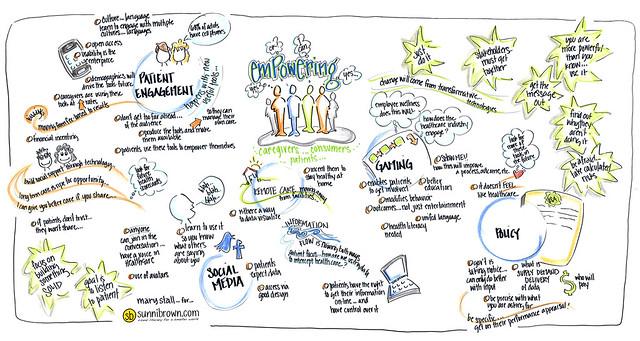 #DoMoreHIT: Empowering Caregivers & Consumers