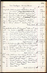 Newsagent ledger, Comrie, 1902 (P&KC Archive) Tags: people community familyhistory perthshire archive business press 20thcentury ecsochistory workingarchive