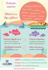น้ำมันปลา Xtendlife Fish Oil Omega 3