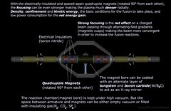 CrossFire Nuclear Fusion Reactor - Strong Focusing (MFerreiraJr) Tags: moon wasteheat electricity powerplant spaceshuttle spacecraft starship spacetime spaceflight interplanetary energysource interstellar fusionreactor electricpower thermoelectric nuclearfuel electricalenergy electricpropulsion nuclearpropulsion fusionenergy crossfirefusionreactor