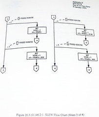 Advanced Cruise Missile Flow Chart (66) (Photo Nut 2011) Tags: flowchart cruisemissile