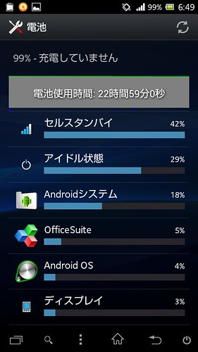 Xperia SX Battery