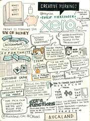 Sketchnotes for Creative Mornings Auckland (jamjar) Tags: sketch notes xero sketchnotes creativemornings creativemorningsauckland