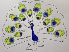 Digital Literacies Peacock