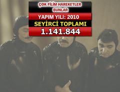 TE SEYRC REKORU KIRAN FLMLER... (iktidarhaberleri) Tags: filmler ite iteseyircirekorukiranfilmlerhaberleri iteseyircirekorukiranfilmleroku kiran rekoru seyirci