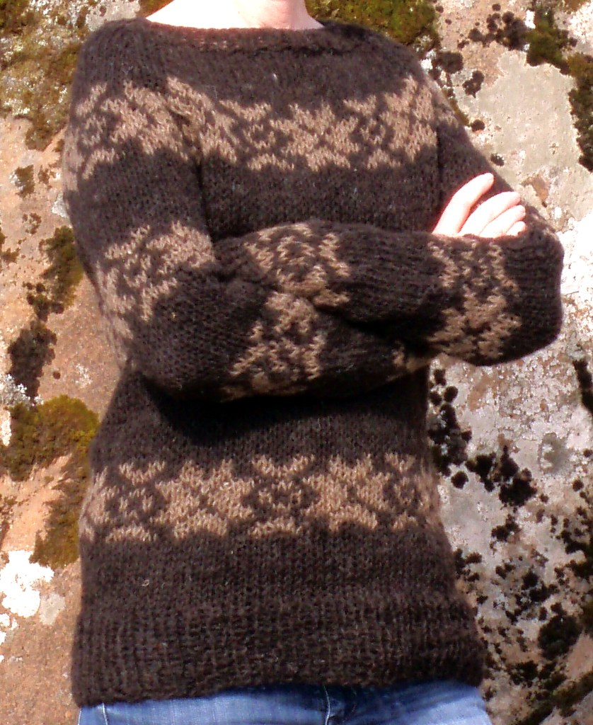 Exelent Faroese Knitting Patterns Gallery - Sewing Pattern for ...