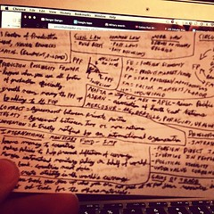 A 3x5 card of notes for my International Business midterm tomorrow. My hand hurts. / on Instagram http://instagr.am/p/VqKb20smr6/ (JonZenor) Tags: photos tumblr instagram