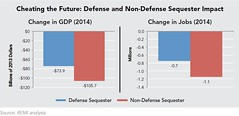 Cheating the Future: Defense and Non-Defense S...